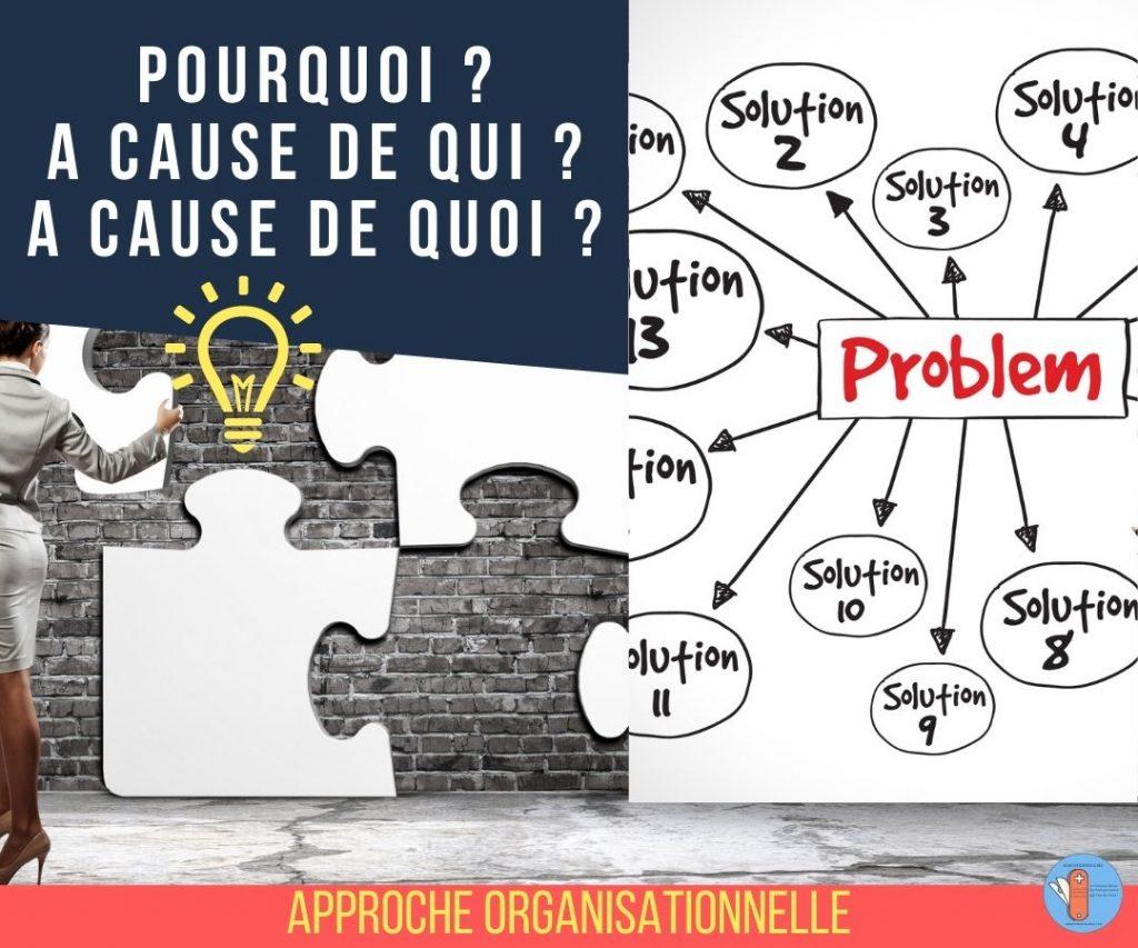 transformer un problème avec l'approche organisationnelle