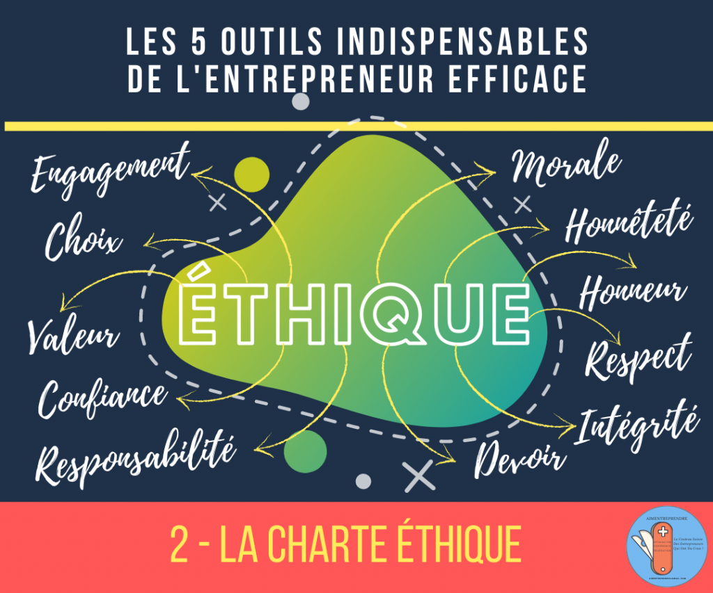 1e outil de l'entrepreneur efficace : la charte éthique