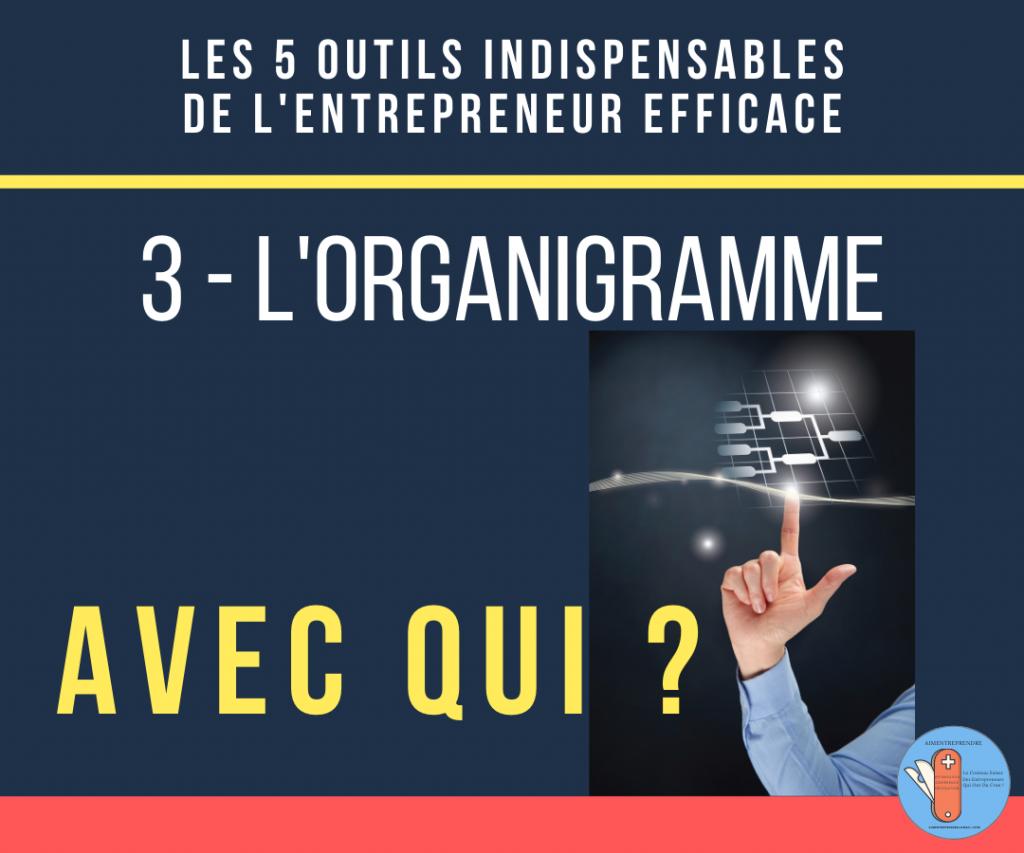 1e outil de l'entrepreneur efficace : l'organigramme