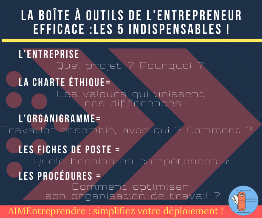 comment devenir un entrepreneur efficace ?